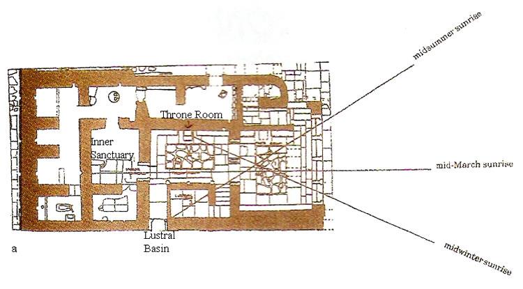 Throne Room alignments
