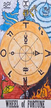Wheel of Fortune